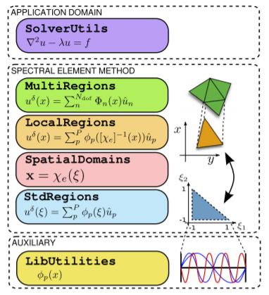 Python/nektar_structure2.PNG