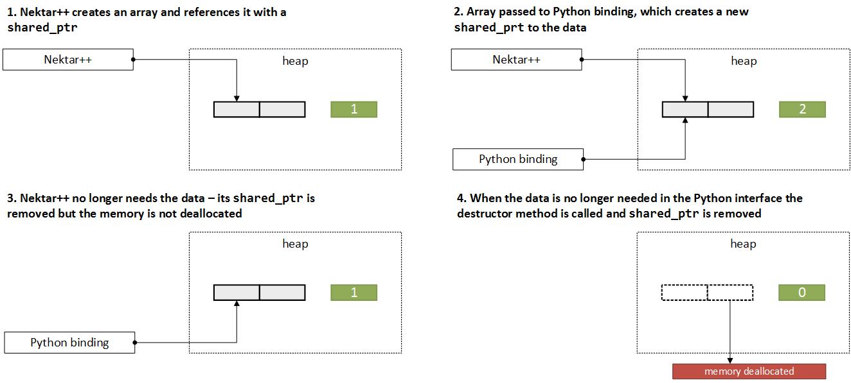 python/img/c_to_python.png